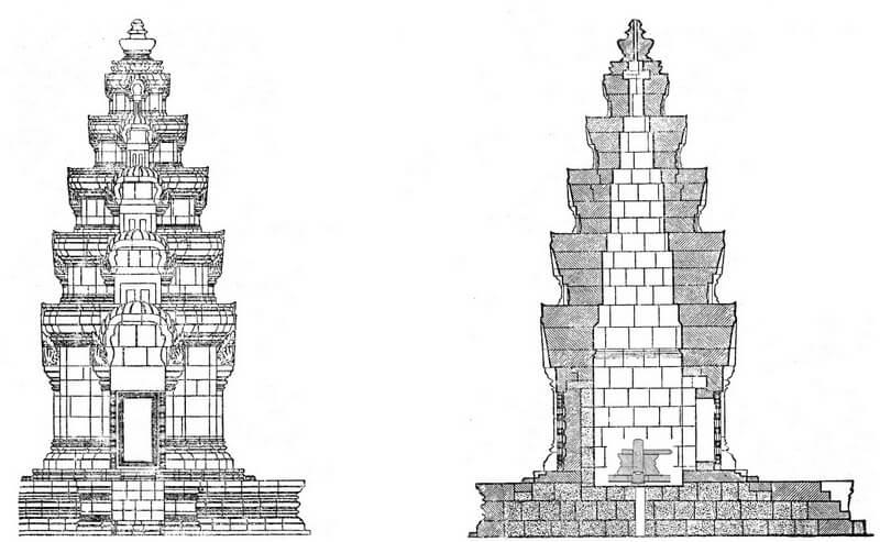 Рис. 17. Профиль и разрез фасада типичного прасата в традиции кхмерского зодчества.