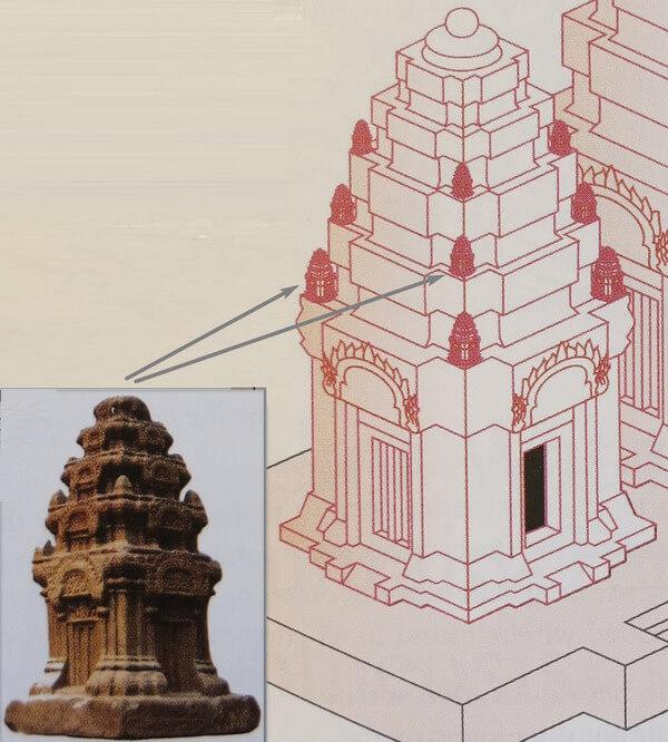 Рис. 18. Расположение антефикса на примере модели боковой части храма Бантей Срей.