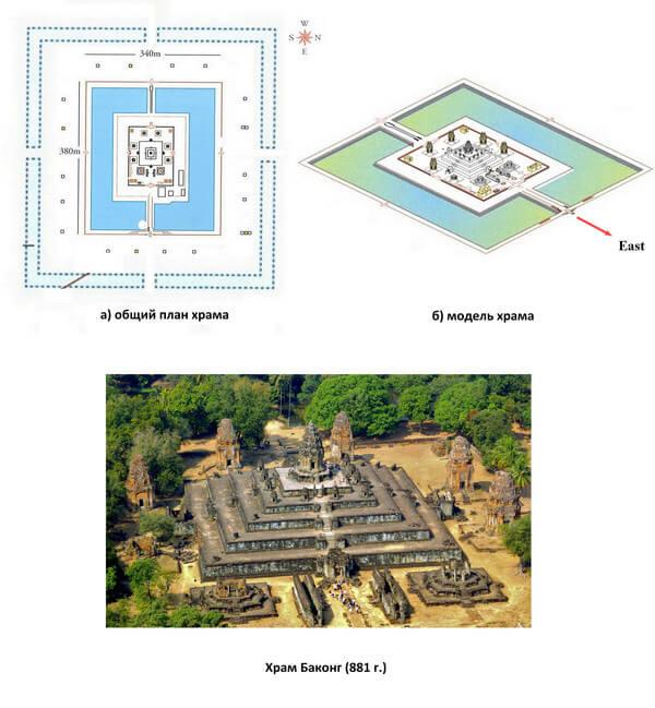 Рис. 22. План, модель и аэрофотоснимок храма Баконг (Роулос, Камбоджа).
