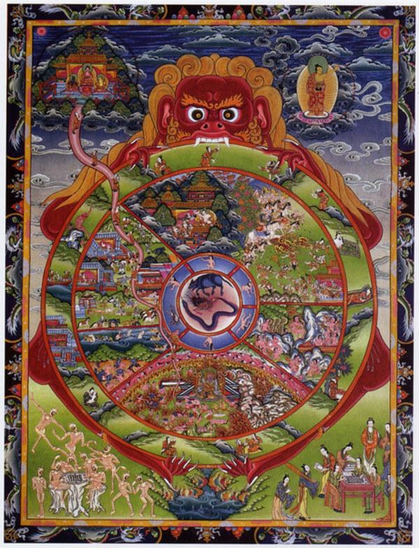 Одно из традиционных изображений колеса Сансары.