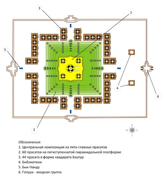 Рис. 26. План храма Пном Бакхенг, реконструкция.
