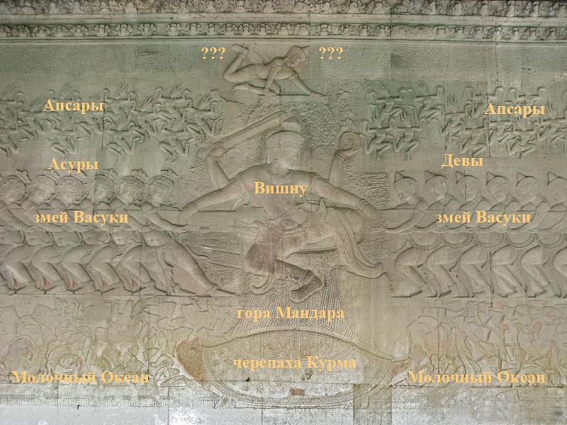 Центр композиции: гора Мандара на черепахе Курма - аватаре Вишну,сам Вишну, руководящий процессом,слева асуры, справа девы. тянущие то в одну, то в другую сторону змея Васуки, обёрнутого вокруг горы Мандара, которая вращаясь вбивает Молочный Океан. Наверху летящие апсары. Летящая фигура по центру неопознана, она может быть как ещё одним аватаром Вишну, так и Индрой.Справа 88 дев (ангелов) в конических головных уборах, держат Васуки за хвост.Асуры и девы, да и Васуки, очень устали пока взбивали океан и Вишну, чтобы восстановить их силы, входил в них в соответствии с преобладающей над каждым гуной: в девов как гуна благости, в асуров как гуна страсти, в Васуки как гуна невежества. источник http://angkor.cc/Angkor_Wat_EG_SP.php